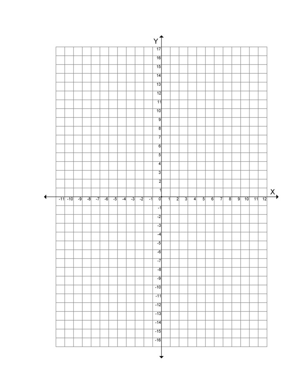 worksheet Graph Paper With Axis similiar graph paper with x and y axis keywords blank coordinate viewing